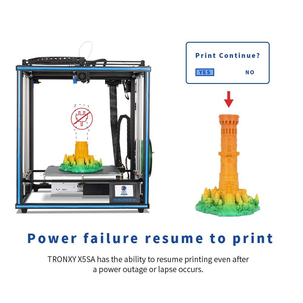 Power Failure Component